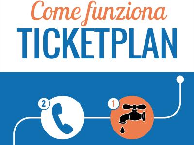 Come funziona TicketPlan?