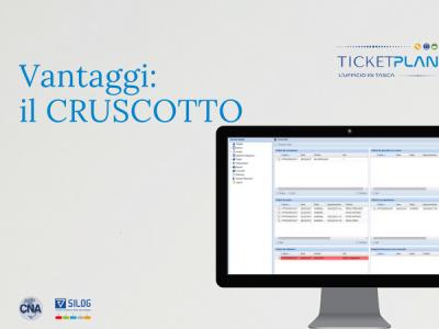 I vantaggi di TicketPlan: il CRUSCOTTO